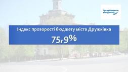 Індекс прозорості бюджету міста Дружківка – 75,9%