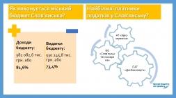 Міський бюджет Слов'янська виконаний на 81,6%