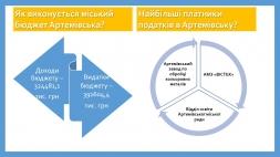 Як виконується бюджет міста Артемівськ?