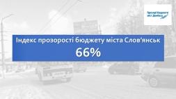 Індекс прозорості бюджету міста Слов'янськ – 66%