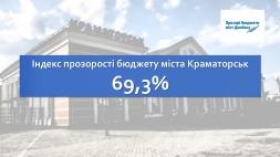 Індекс прозорості бюджету міста Краматорськ - 69,3%