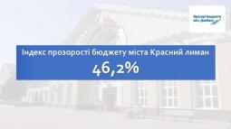 Індекс прозорості бюджету міста Красний лиман – 46,2%